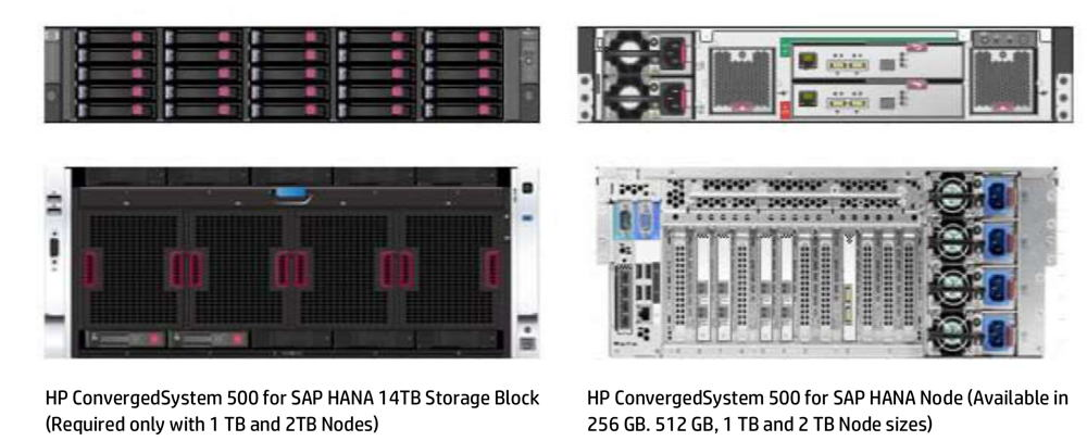 HPE ConvergedSystem 500 for SA
