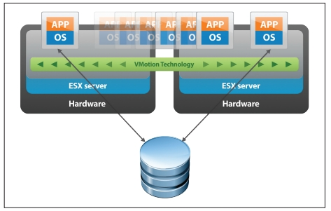vs6-std-c-vmware-vsphere-6-standard-for-1-processor